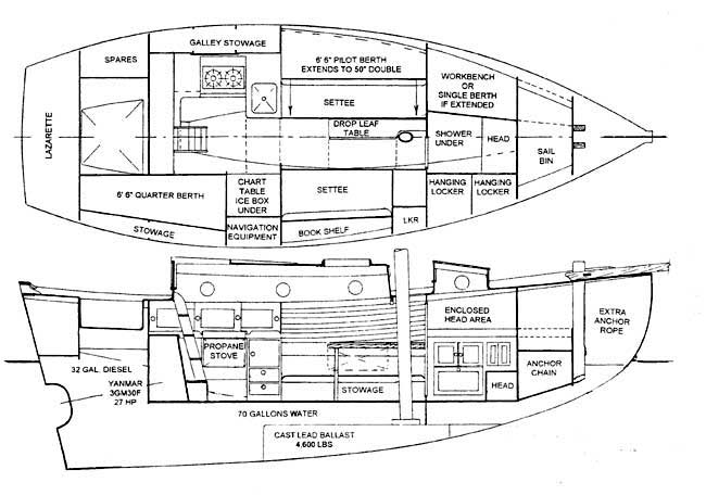 layout boat plans for sale